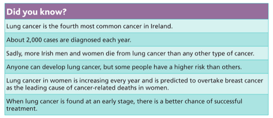 Not smoking is just one of the things you can do to lower your risk of developing cancer